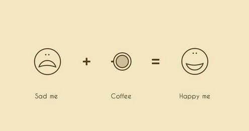 кофейная формула