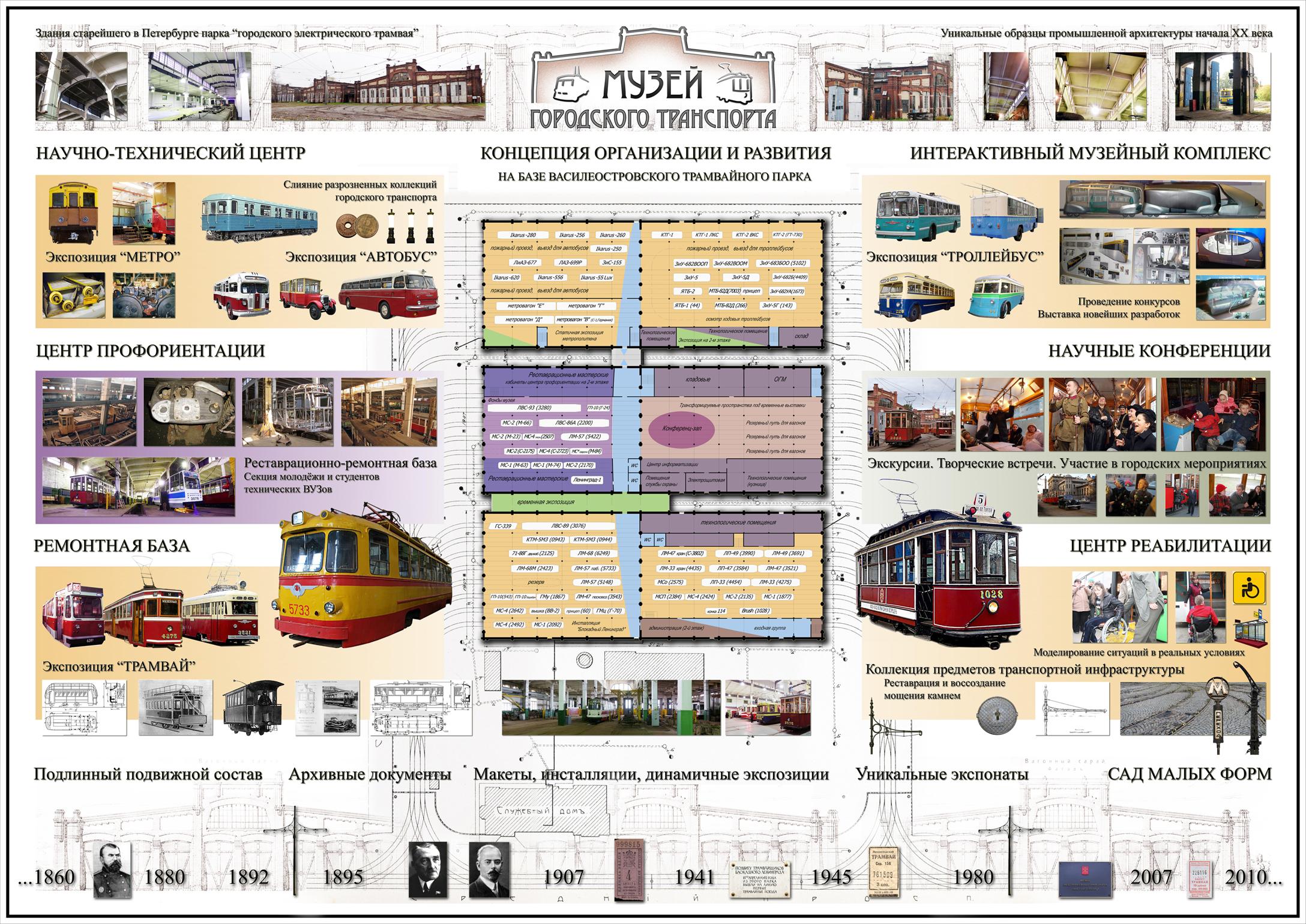 Концепция музея городского транспорта