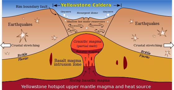 560px-Yellowstone_Caldera.svg