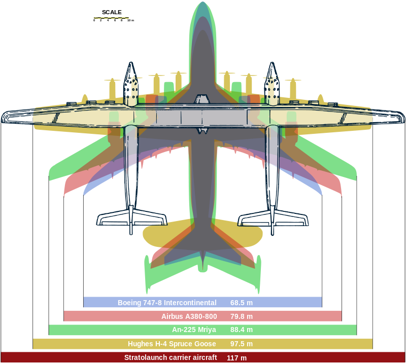 800px-Stratolaunch_comparison.svg