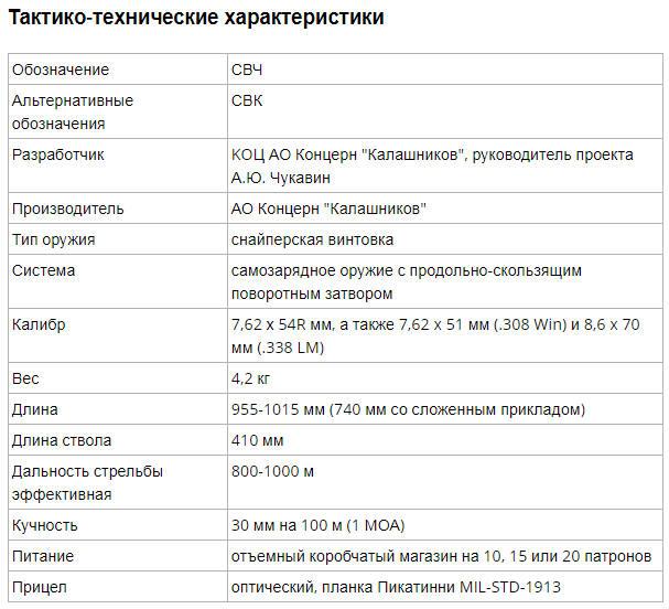 snajperskaya_vintovka_chukavina_4