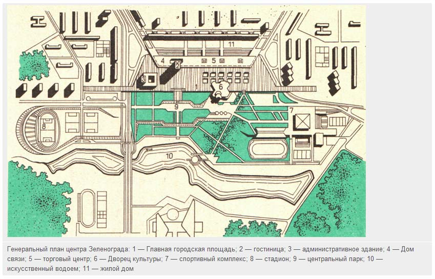 generalniy-plan-torgovogo-tsentra