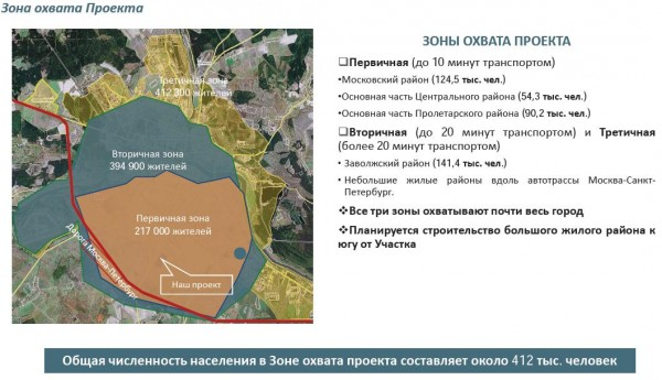 zone_ohvat