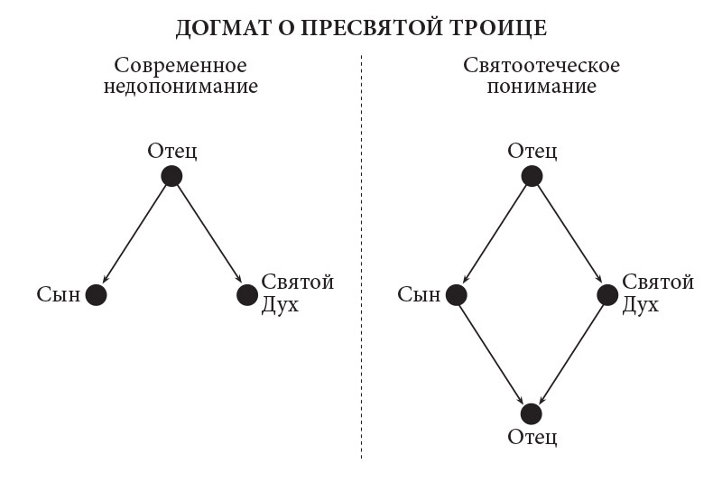 Доклад-4