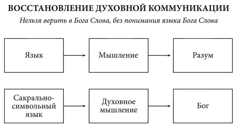 02_Символьное-мышление-4