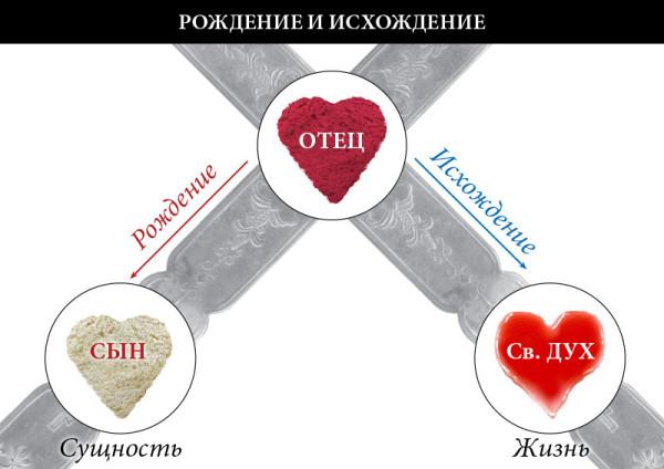 Доклад_03-7