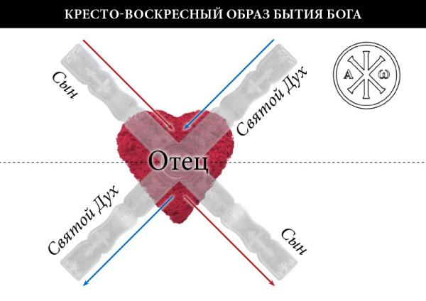 Доклад_03-8
