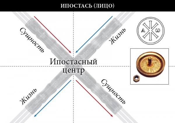 Доклад_03-9