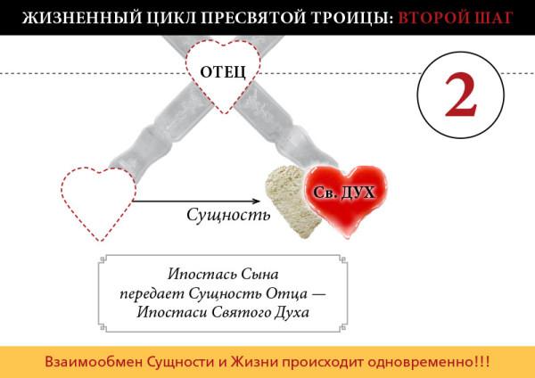 Доклад_03-21