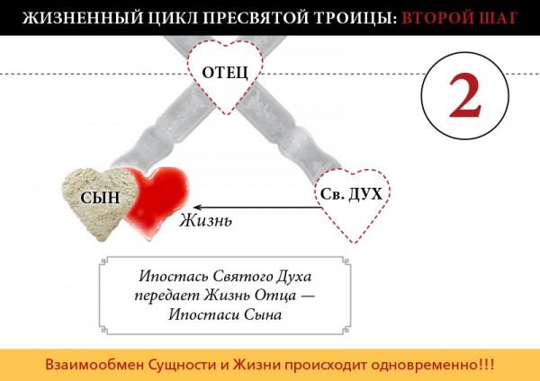 Доклад_03-23