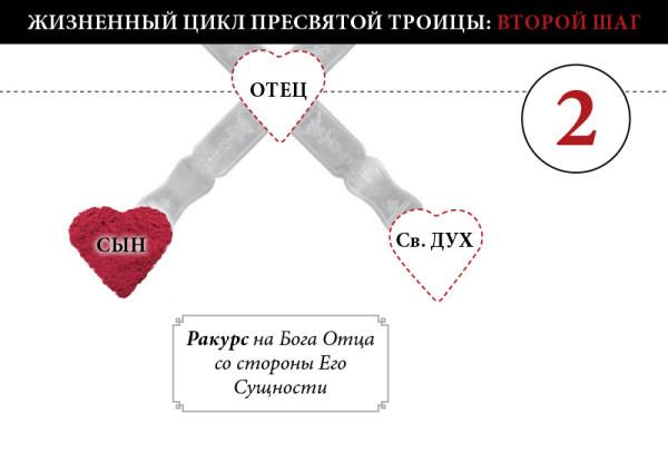 Доклад_03-24