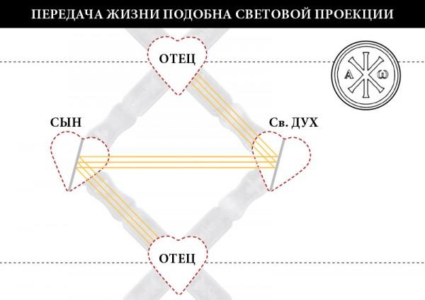 Доклад_03-31