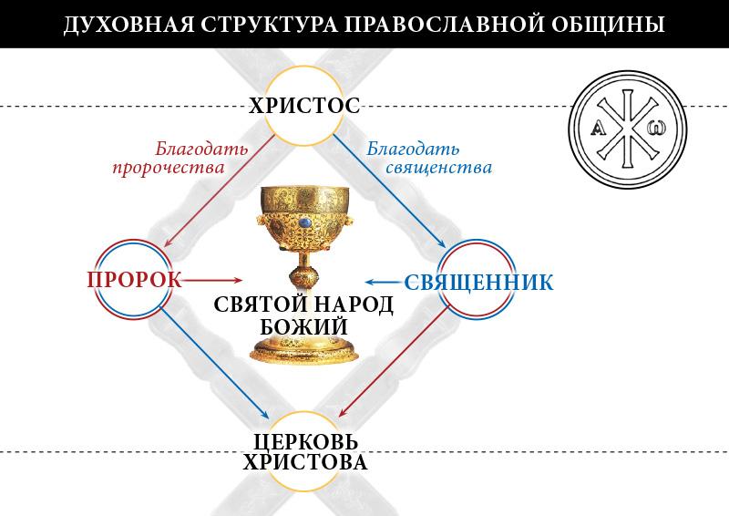 Доклад_04-6