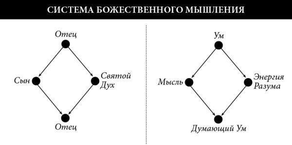 Шаг2_Ум-6