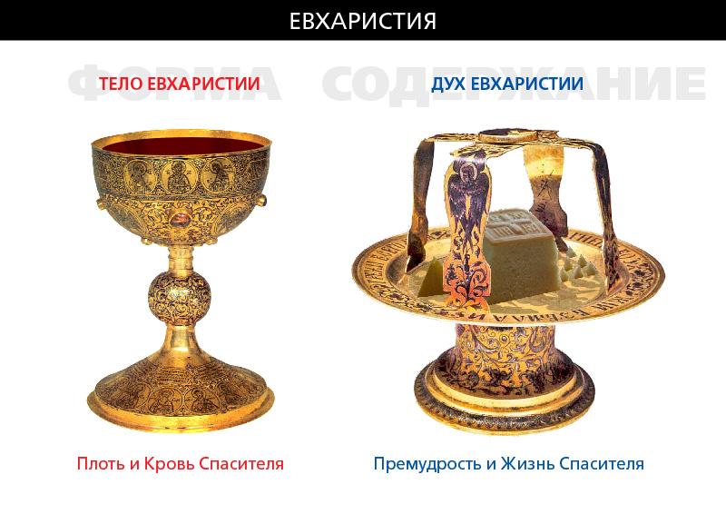 Тело и дух Евхаристии-2