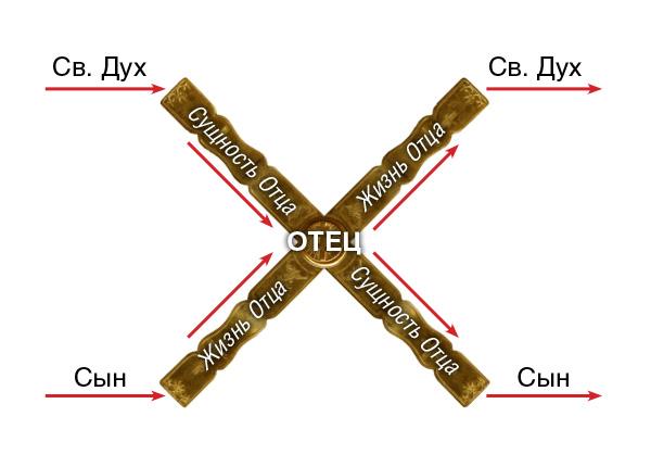 Крест-и-Воскресение-(МЛ-10)-1