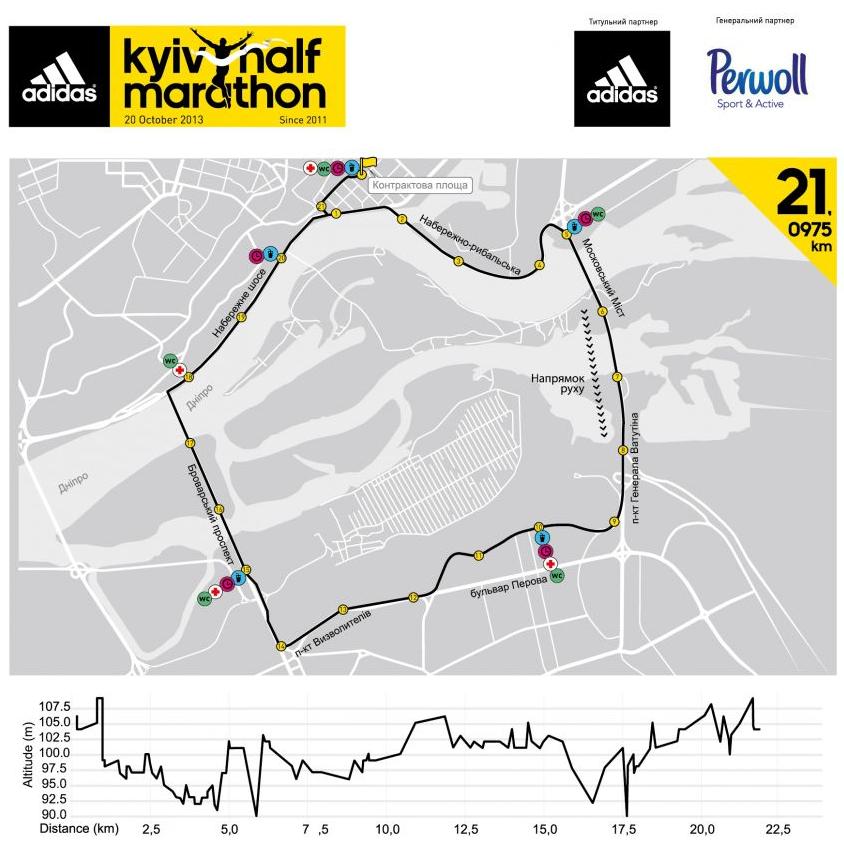 Полумарафон 20.10.2013
