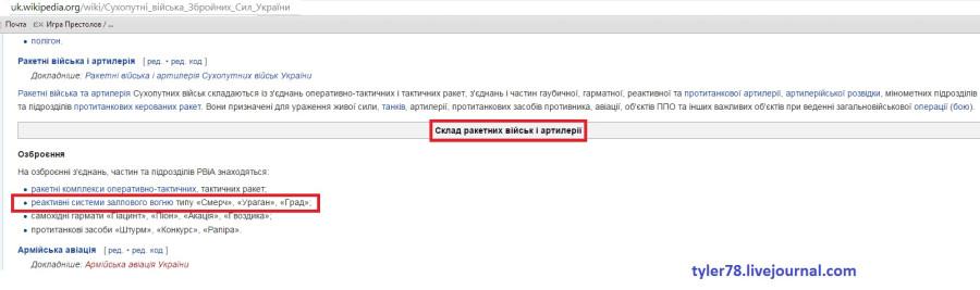 состав всу украины википедия
