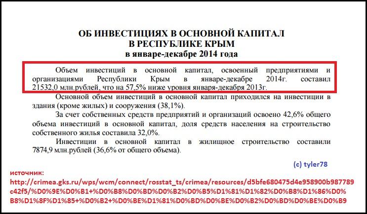 Во сколько раз увеличились инвестиции в Крым в 2015 году по сравнению с 2013?