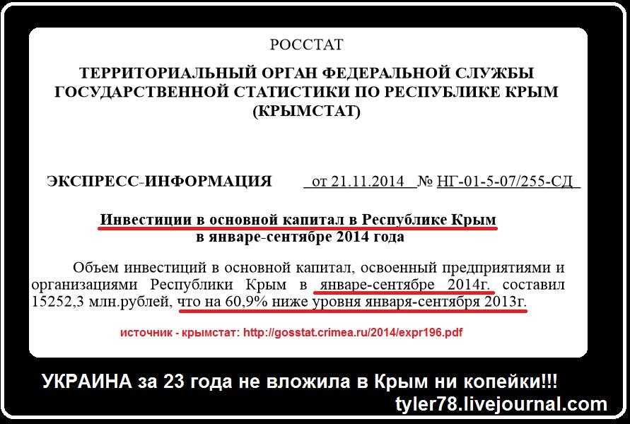 крымстат