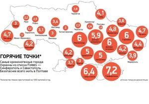 Москаль заявил о небывалом росте преступности в Украине: Только в Донецкой области 1227 убийств - Цензор.НЕТ 4641