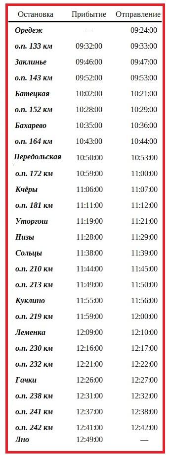 """Расписание движения """"подкидыша"""" по маршруту Оредеж-Дно"""