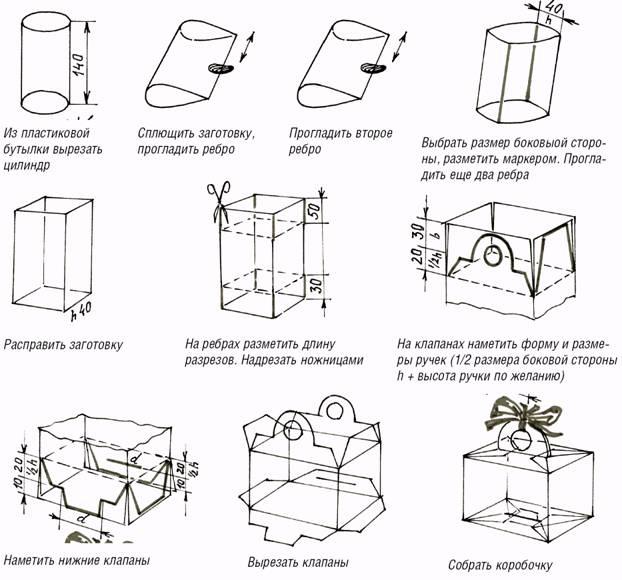Как сделать коробочку своими руками фото