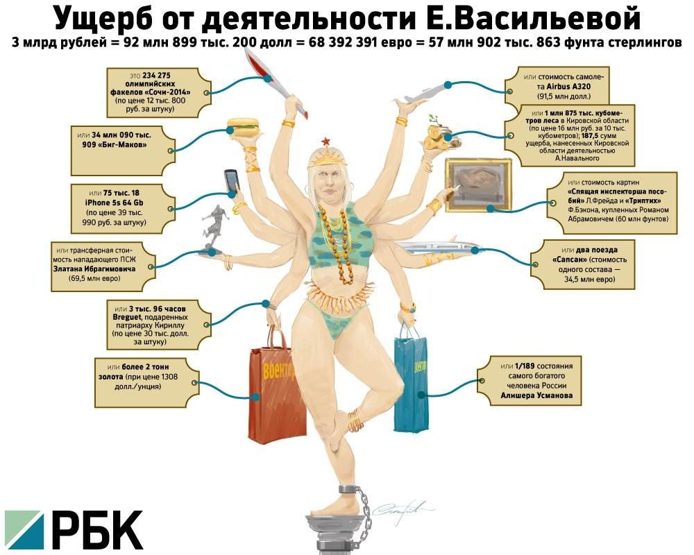 васильева 2
