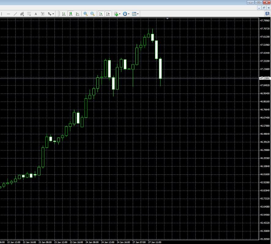 евро рубль