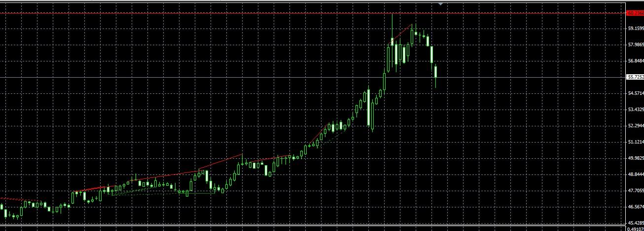 евро рубль 24 ноября