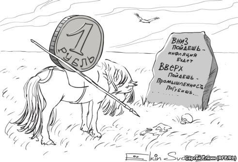 елкин про рубль