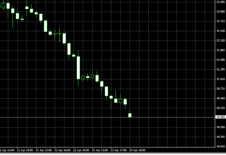 10-06 рубль доллар