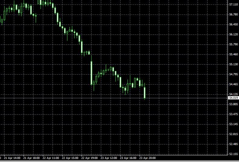 евро рубль 2