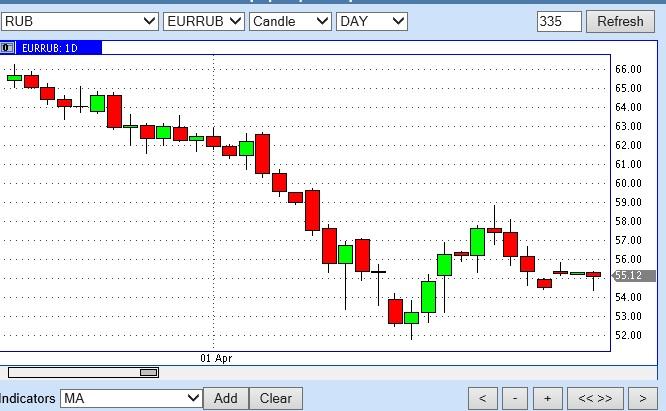 27 евро рубль