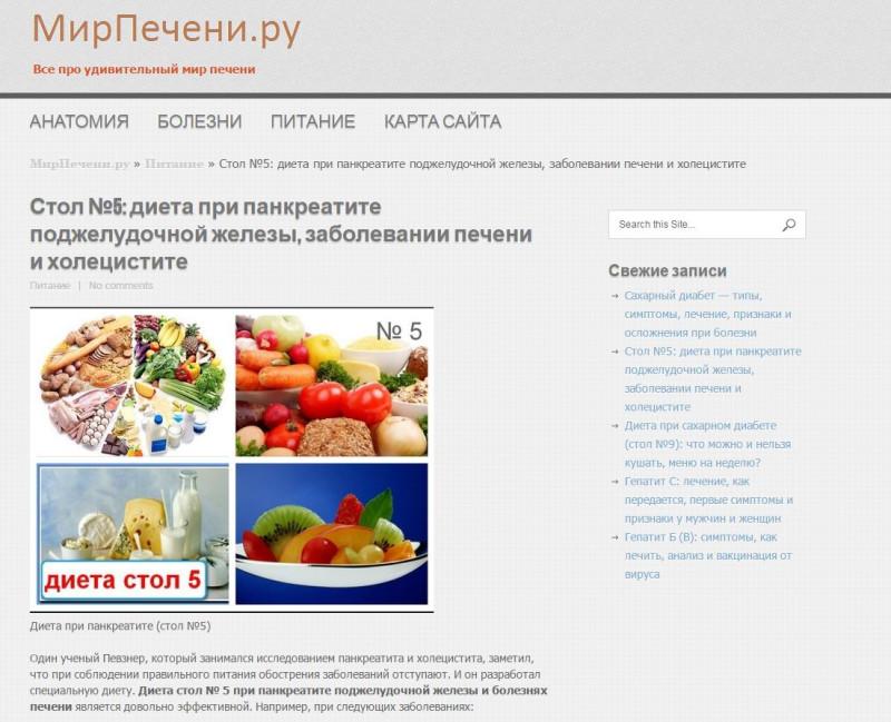 Интересные рецепты хлеба с фото
