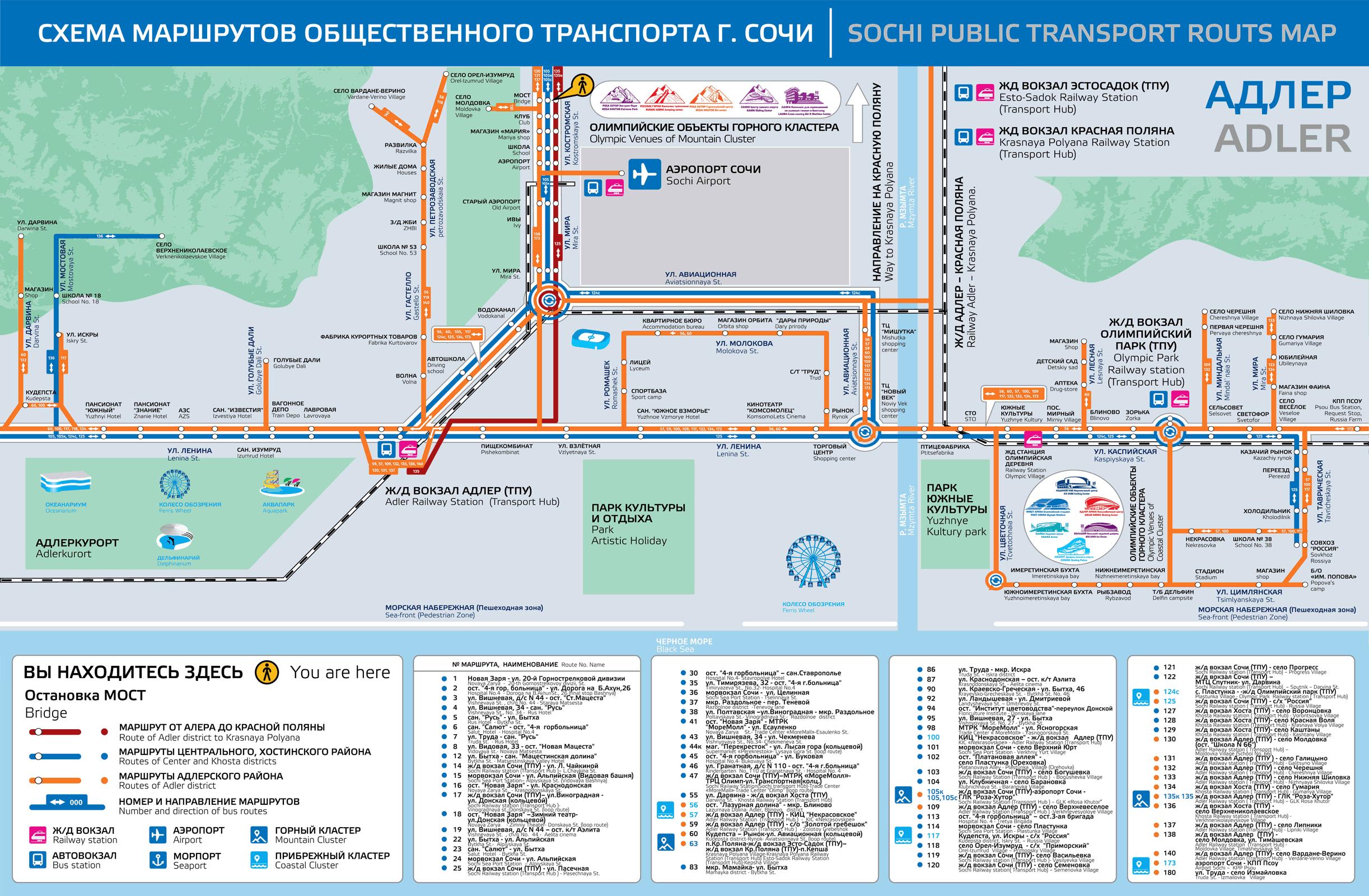 схема движения поезда адлер-екатеринбург