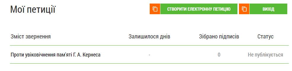 Схоже, петиція не пройшла модерацію.
