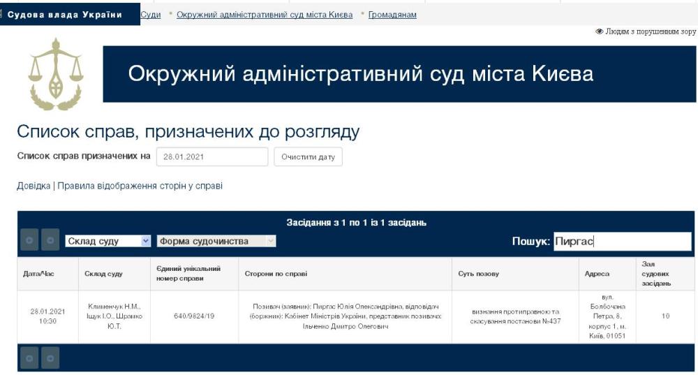 Інформація про засідання суду.