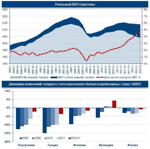 Курс евро банки нижнего новгорода