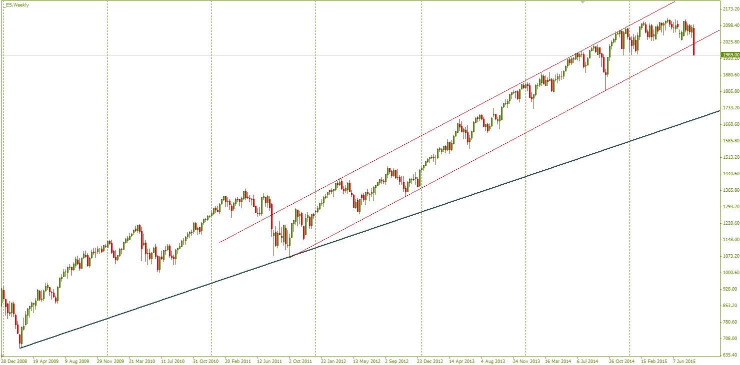 Пузырь ФР начинает сдуваться?