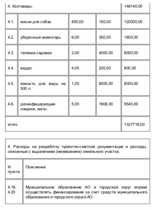 астрахань_приют13.png