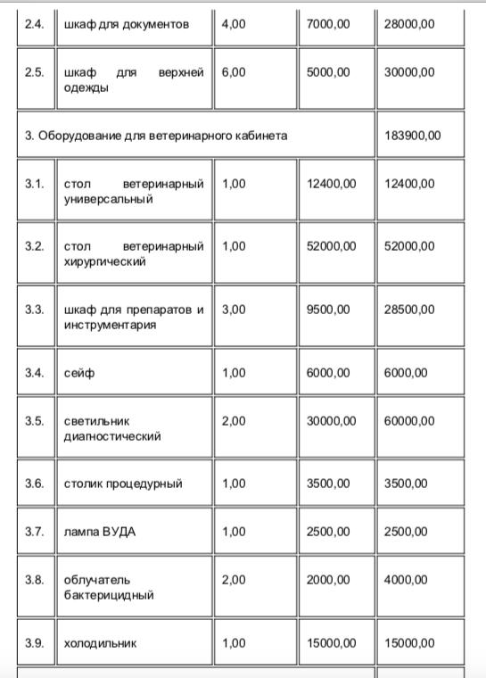 астрахань_приют12.png