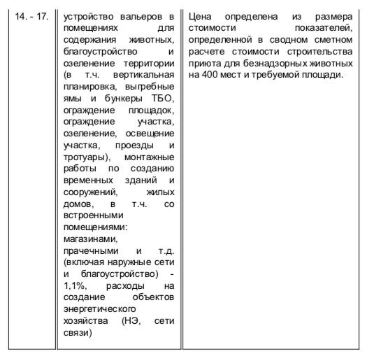 астрахань_приют10.png