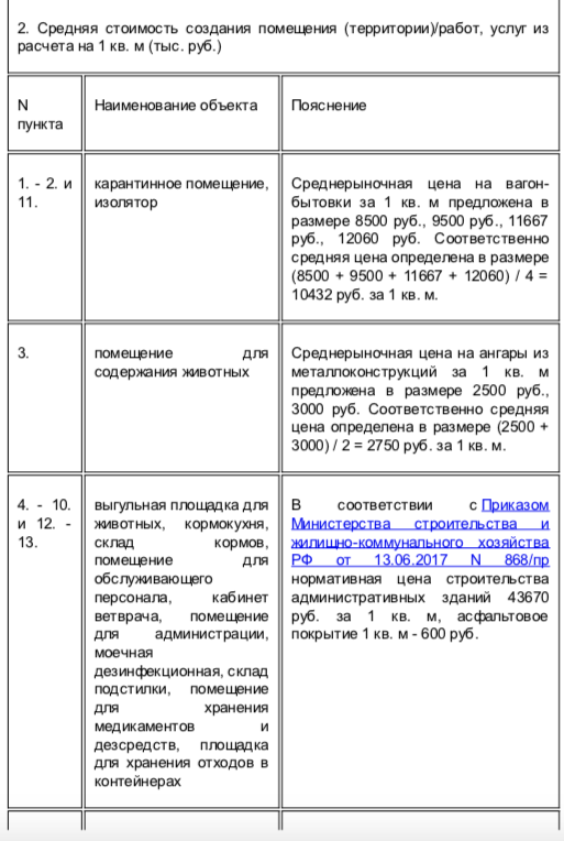 астрахань_приют9.png