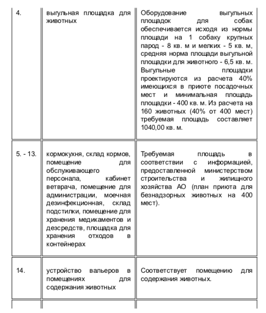 астрахань_приют7.png