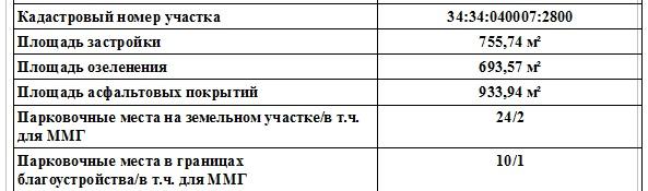 Проект планировки  94 от 03.06.2016.jpg