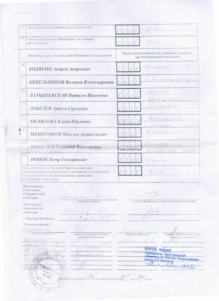 протокол 302 (2 экз)1