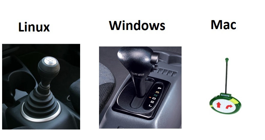 12.11.25_linux-windows-mac-gear-shift