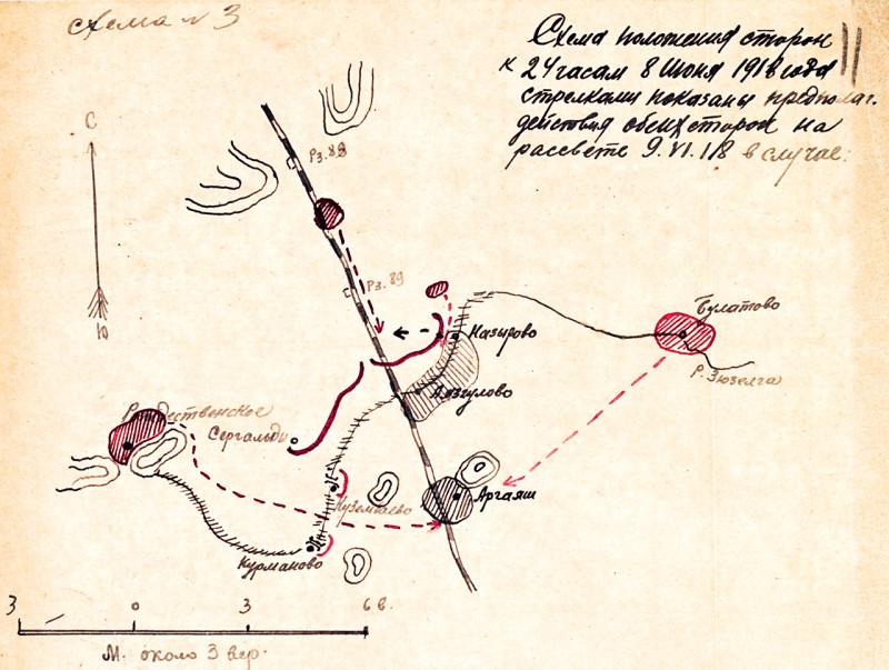 Схема №3. Положение сторон на 24-00 08.06.1918