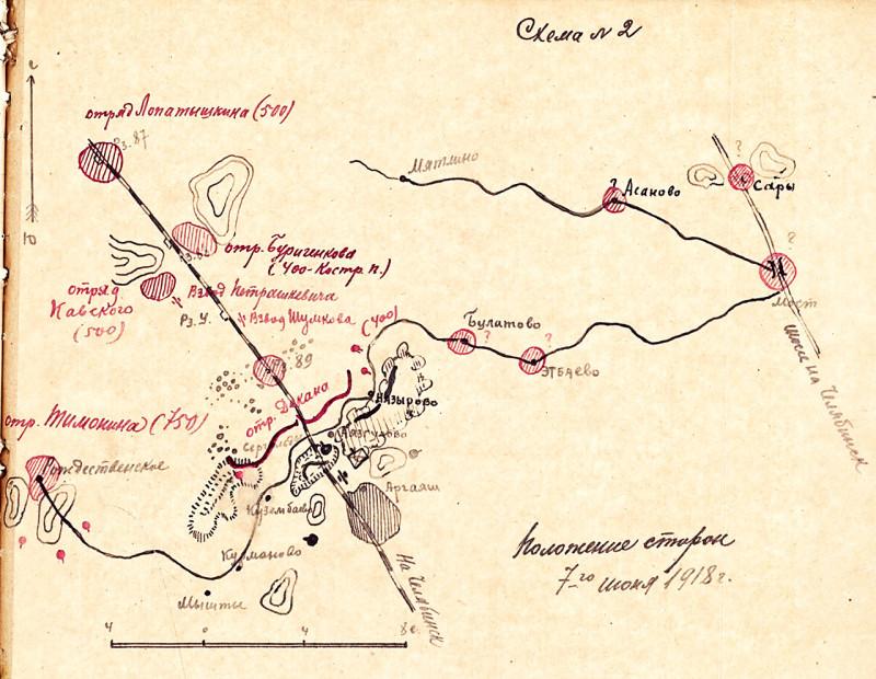 Схема №2. Положение сторон 07.06.1918